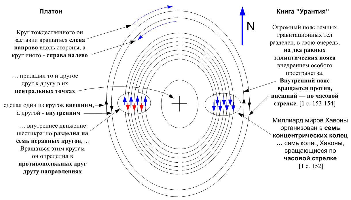 схема зарядного эра c735